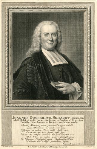 Johannes Oosterdijk Schacht