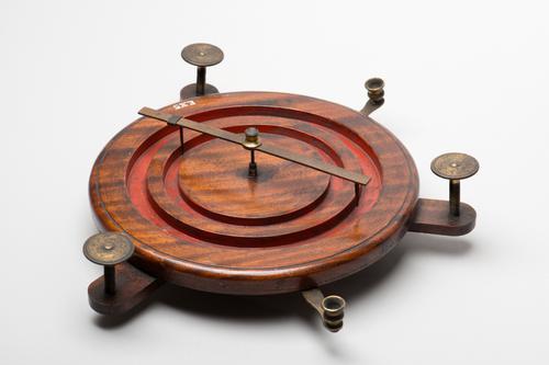 Toestel voor de draaiing van een horizontaal opgestelde magneetnaald
