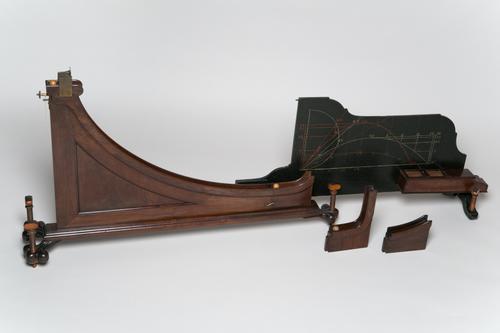 Instrument voor de meting van parabolische beweging