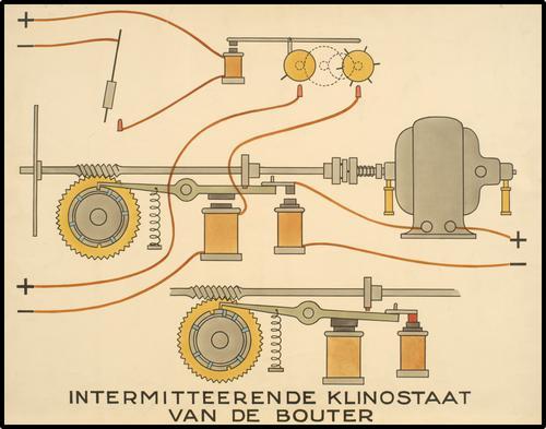 Intermitteerende Klinostaat van De Bouter