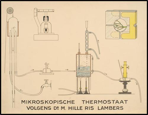 Mikroskopische Thermostaat volgens Dr. M. Hille Ris Lambers
