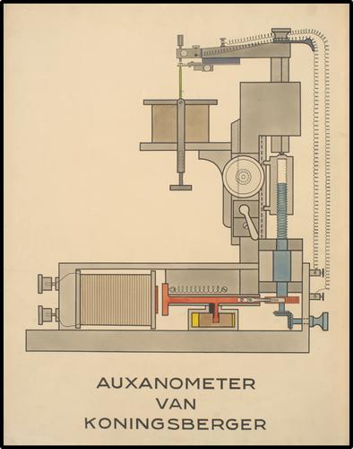Auxanometer van Koningsberger