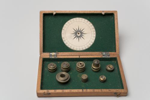 Objectieven van de Amici-microscoop van Harting